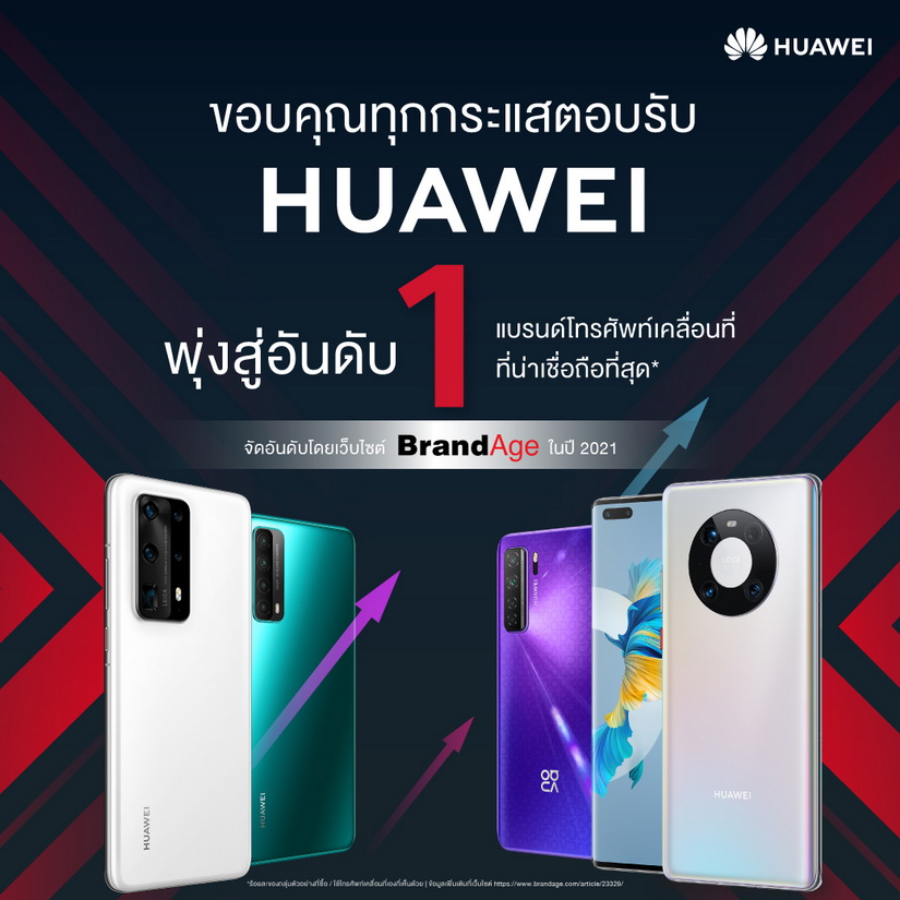 Thailand's Most Admired Brand 2021